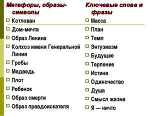 Метафоры, образы-символы Котлован Дом-мечта Образ Ленина Колхоз имени Генерал