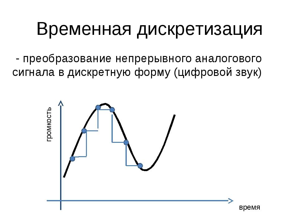 Временная дискретизация - преобразование непрерывного аналогового сигнала в д...
