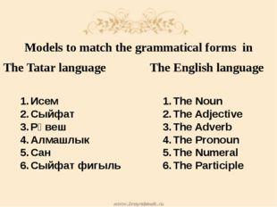 The Tatar language The English language Исем Сыйфат Рәвеш Алмашлык Сан Сыйфат