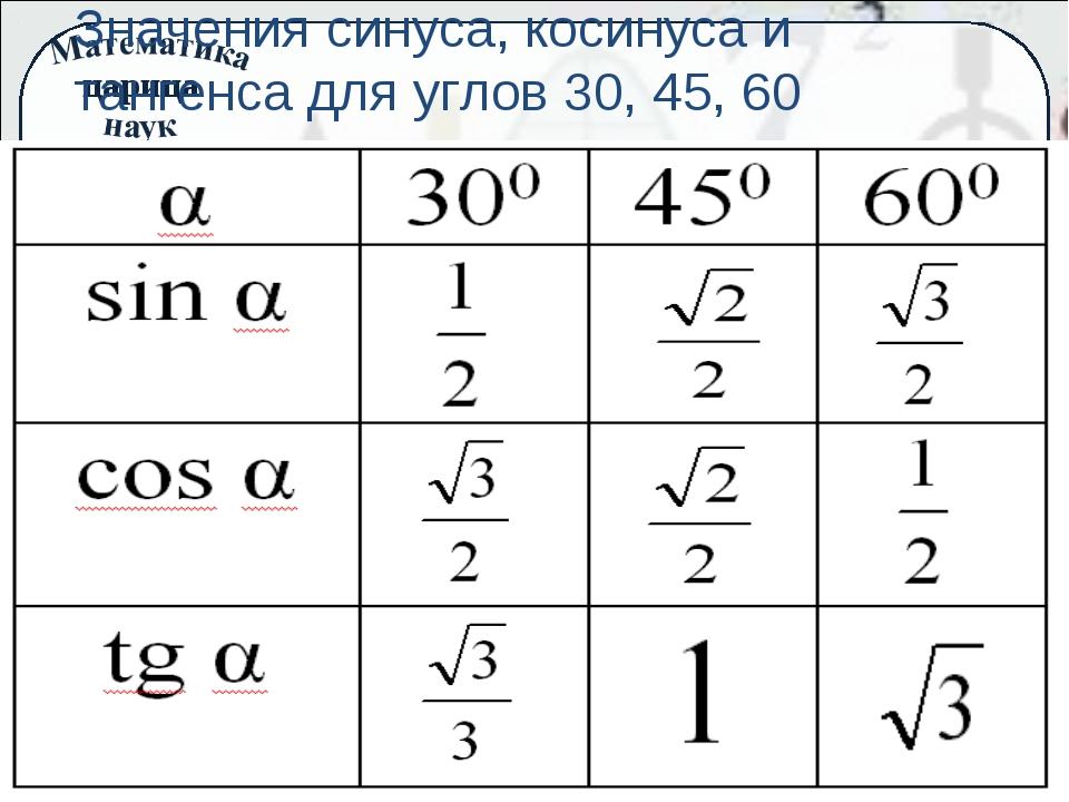 Как заменить синус на тангенс - БашГеоСтандарт
