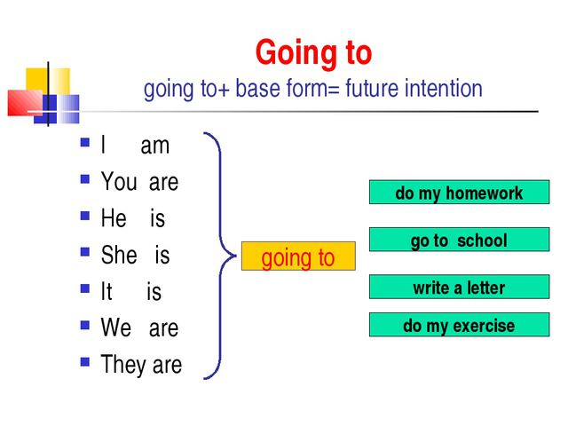 do my homework Going to going to+ base form= future intention I am You are He...