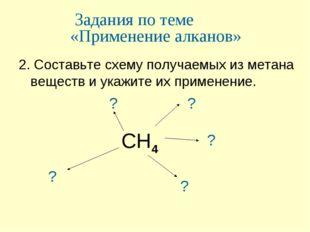 Задания по теме «Применение алканов» 2. Составьте схему получаемых из метана