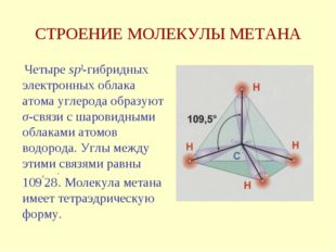 СТРОЕНИЕ МОЛЕКУЛЫ МЕТАНА Четыре sp3-гибридных электронных облака атома углеро