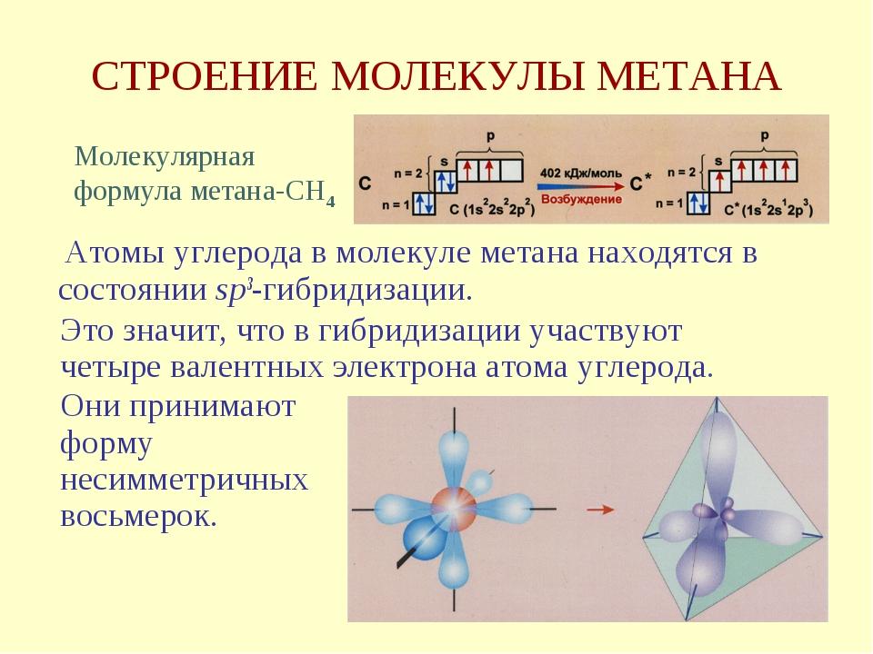 Атомы углерода в молекуле метана находятся в состоянии sp3-гибридизации. Мол...