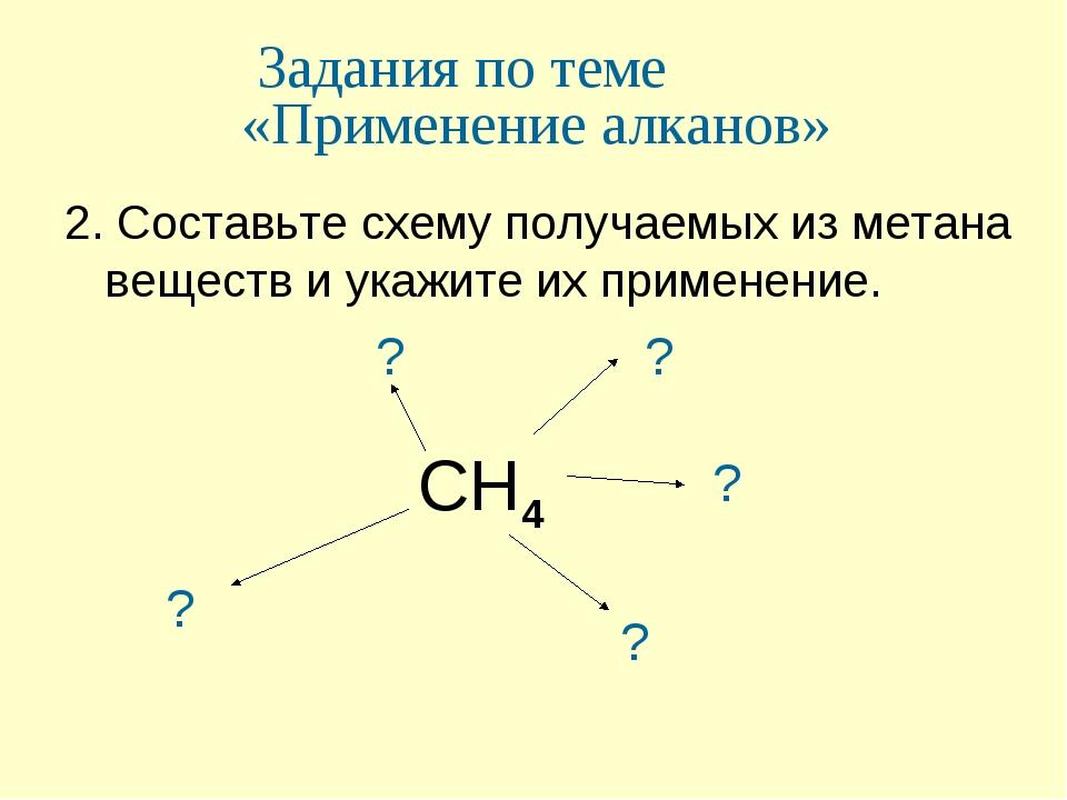 Задания по теме «Применение алканов» 2. Составьте схему получаемых из метана...