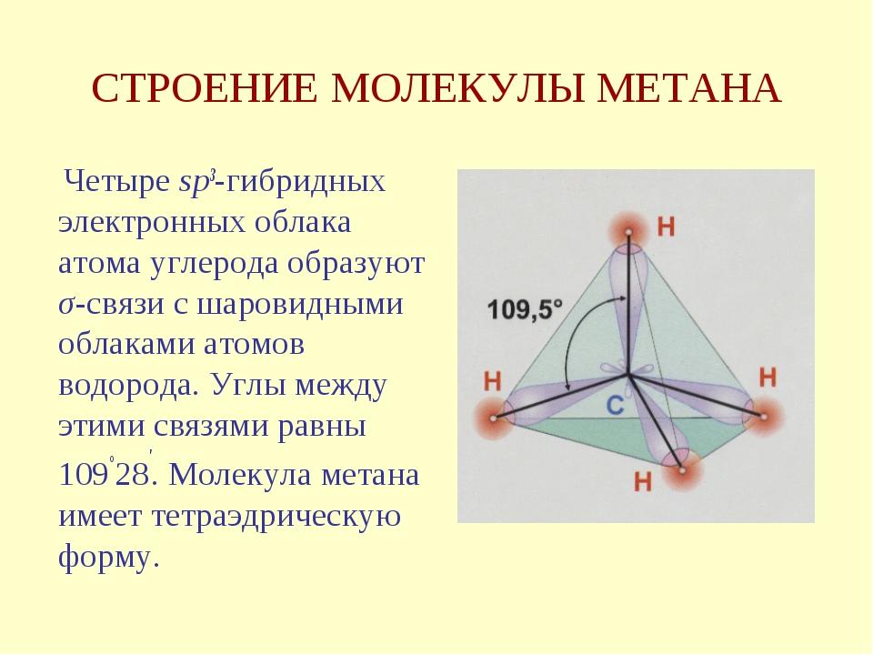 СТРОЕНИЕ МОЛЕКУЛЫ МЕТАНА Четыре sp3-гибридных электронных облака атома углеро...