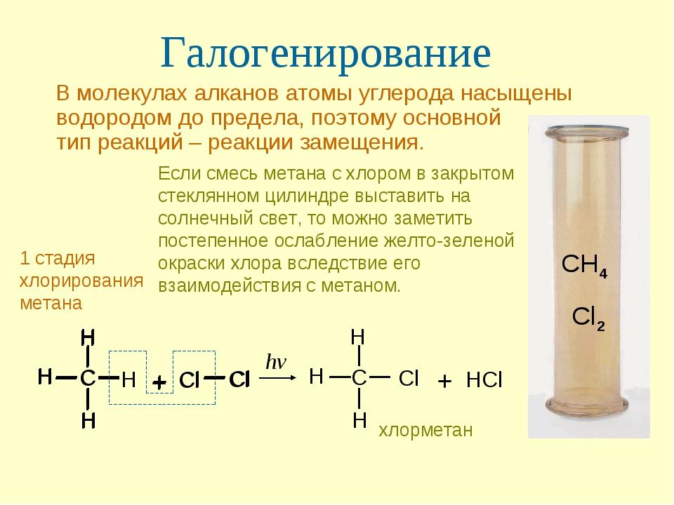Галогенирование В молекулах алканов атомы углерода насыщены водородом до пред...