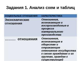 Задания 1. Анализ схем и таблиц СОЦИАЛЬНЫЕ ОТНОШЕНИЯ ХАРАКТЕРИСТИКА Экономиче