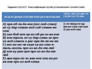 Задания 5,8,14,17. Классификация путем установления соответствия НЕОБХОДИ