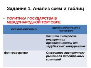 Задания 1. Анализ схем и таблиц ПОЛИТИКА ГОСУДАРСТВА В МЕЖДУНАРОДНОЙ ТОРГОВЛЕ