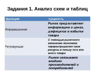 Задания 1. Анализ схем и таблиц функция сущность Информационная Рынокпредоста
