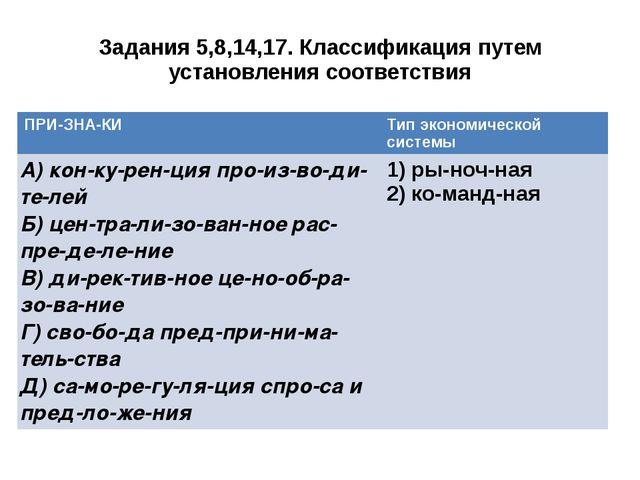 Задания 5,8,14,17. Классификация путем установления соответствия ПРИЗНАКИ Т...