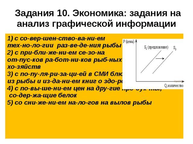 Задания 10. Экономика: задания на анализ графической информации с совершен...