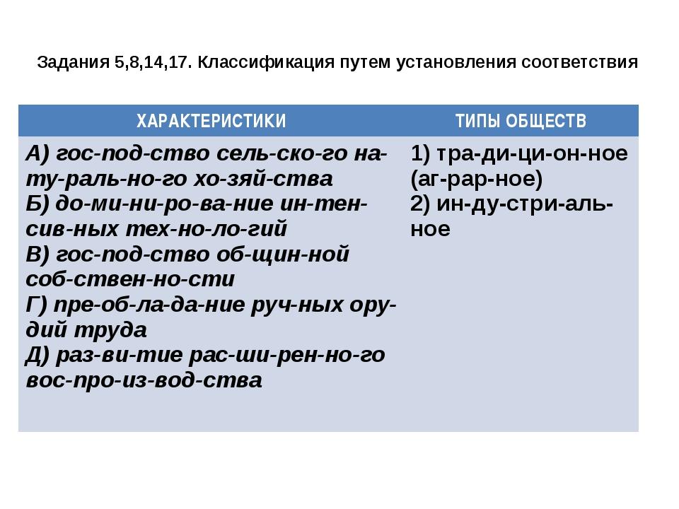 Задания 5,8,14,17. Классификация путем установления соответствия ХАРАКТЕРИСТ...
