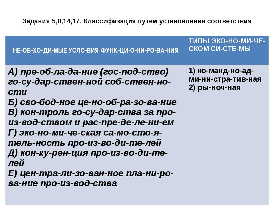 Задания 5,8,14,17. Классификация путем установления соответствия НЕОБХОДИ...