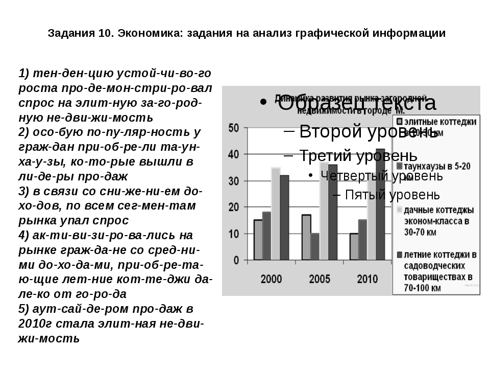 Задания 10. Экономика: задания на анализ графической информации 1) тенденц...