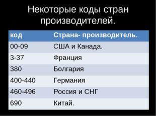 Некоторые коды стран производителей. кодСтрана- производитель. 00-09США и К