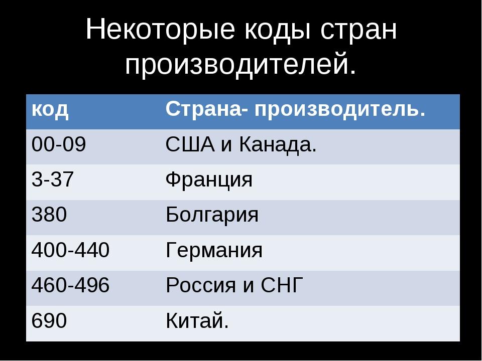 Некоторые коды стран производителей. кодСтрана- производитель. 00-09США и К...