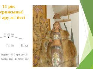 Түрік империясының басқару жүйесі Қаған Ябғу Тегін Шад «Қара бодун» - бұқара