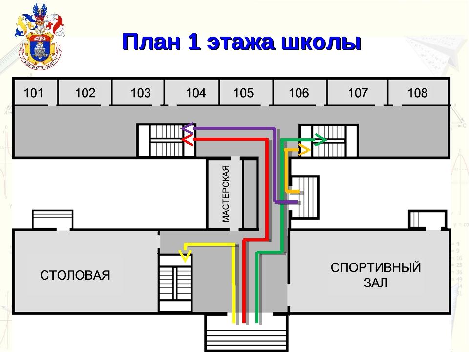 План 1 этажа школы