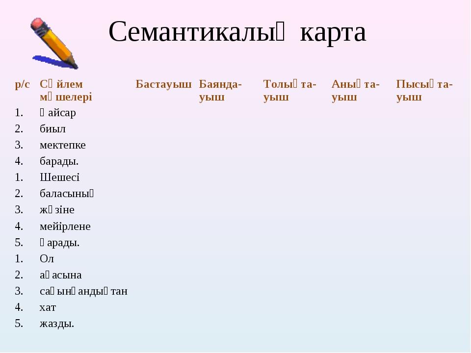 Семантикалық карта р/сСөйлем мүшелеріБастауыш Баянда-уыш Толықта-уыш Аны...