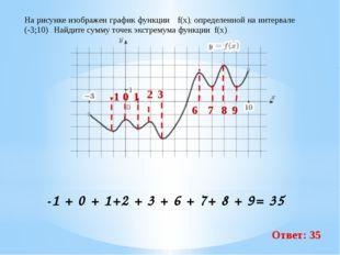 На рисунке изображен график функции f(x), определенной на интервале (-3;10)