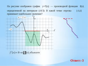 На рисунке изображен график y=f'(x) — производной функции f(x) , определенно
