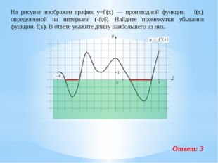 На рисунке изображен график y=f'(x) — производной функции f(x), определенной
