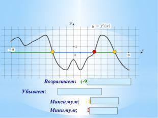 Максимум: - 3; 6 Минимум; 3 Возрастает: (-9;-3) и (3;6) Убывает: (-3;3)