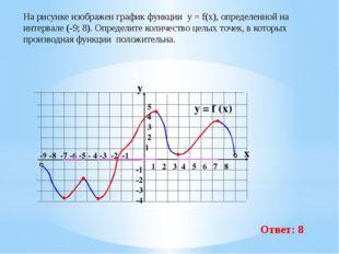 -9 -8 -7 -6 -5 - 4 -3 -2 -1 1 2 3 4 5 6 7 8 На рисунке изображен графикфунк