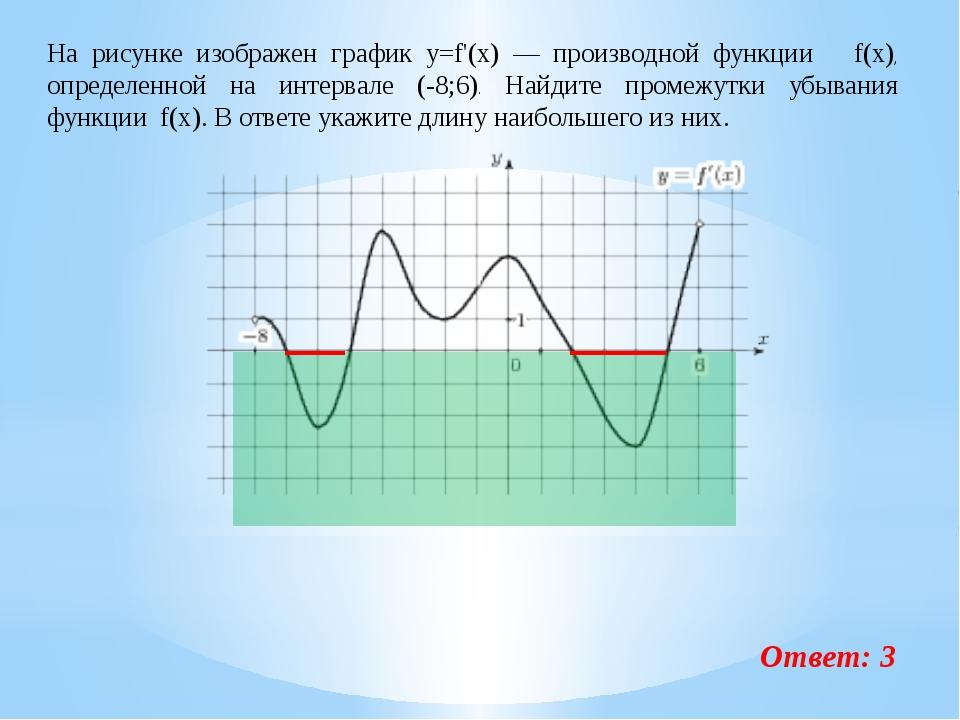 На рисунке изображен график y=f'(x) — производной функции f(x), определенной...