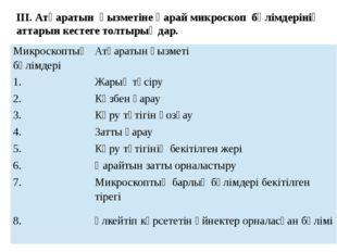 ІІІ. Атқаратын қызметіне қарай микроскоп бөлімдерінің аттарын кестеге толт