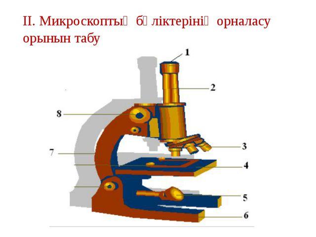 ІІ. Микроскоптың бөліктерінің орналасу орынын табу
