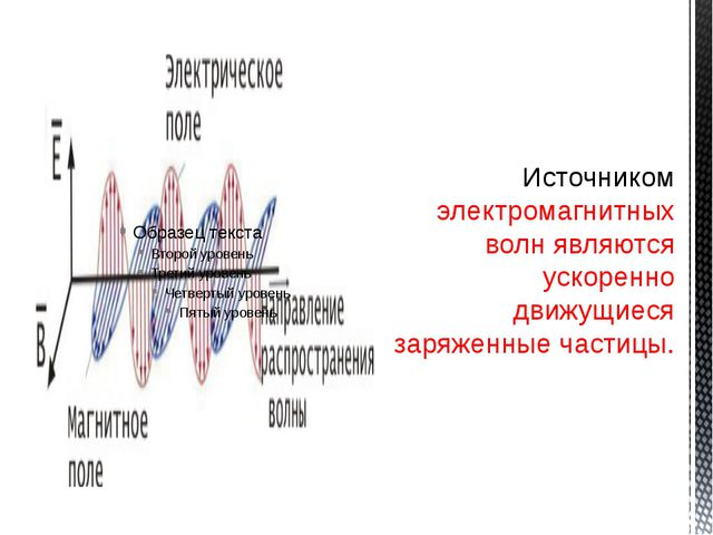 Источником электромагнитных волн являются ускоренно движущиеся заряженные час...