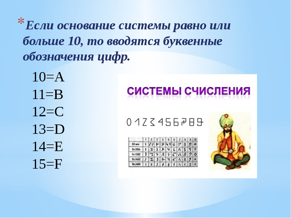 Если основание системы равно или больше 10, то вводятся буквенные обозначения...