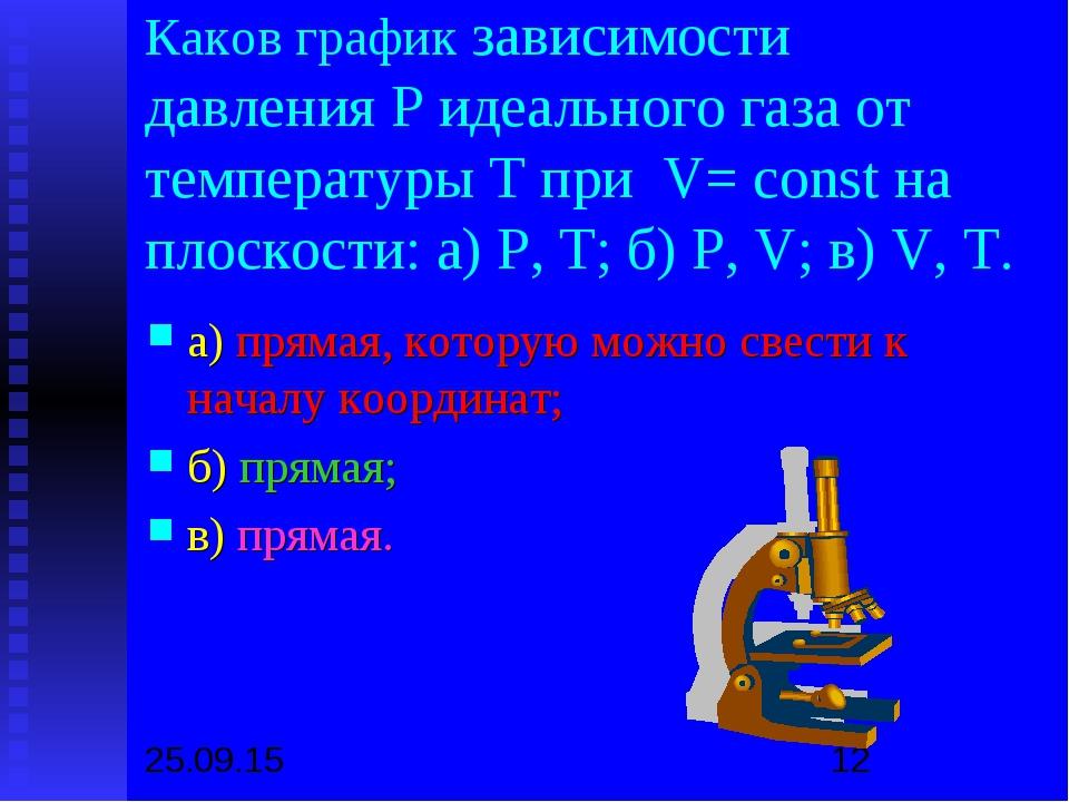 Каков график зависимости давления Р идеального газа от температуры Т при V= c...