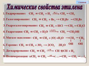 * СН ОН 4. Гидратация: Pt, t 1. Гидрирование: СН2 СН2 + Н2 СН3 СН3 2. Галоген