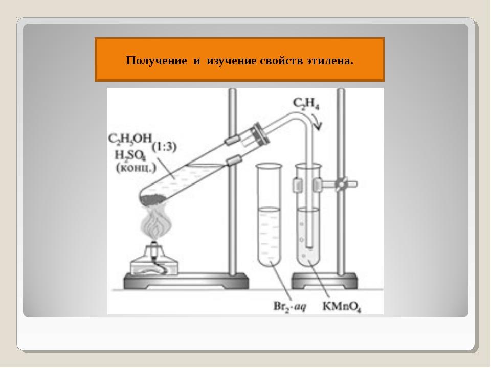 Получение и изучение свойств этилена.