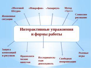 Интерактивные упражнения и формы работы Жизненные ситуации «Мозговой Штурм»