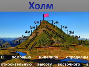 Западный склон Восточный склон 1м 1м 2м 3м 4м 5м 6м 5м 4м 3м 2м С помощью нив