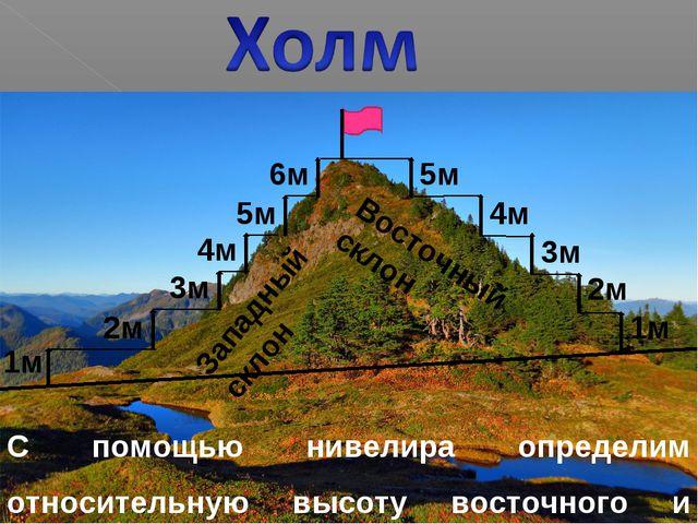 Западный склон Восточный склон 1м 1м 2м 3м 4м 5м 6м 5м 4м 3м 2м С помощью нив...