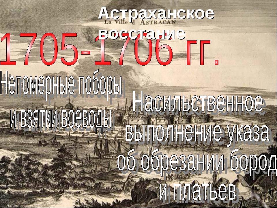 Астраханское восстание