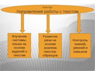 Кластер Направления работы с текстом Изучение системы языка на основе заданий