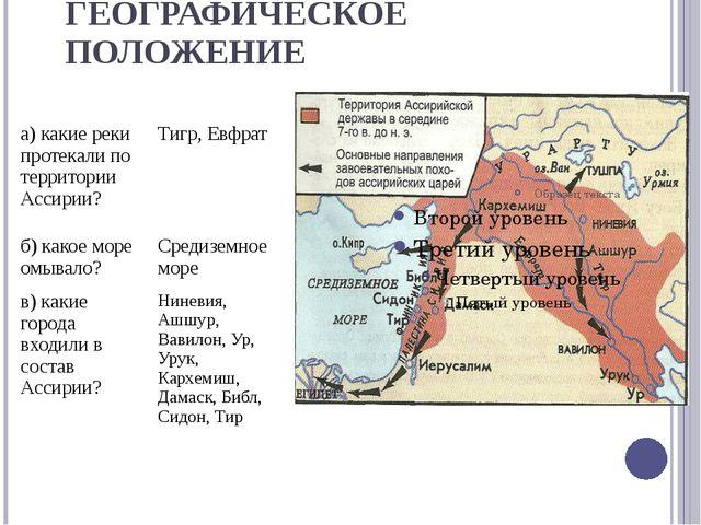 ГЕОГРАФИЧЕСКОЕ ПОЛОЖЕНИЕ а) какиереки протекали по территорииАссирии? Тигр, Е...