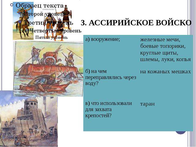3. АССИРИЙСКОЕ ВОЙСКО а)вооружение; железные мечи, боевые топорики, круглые щ...