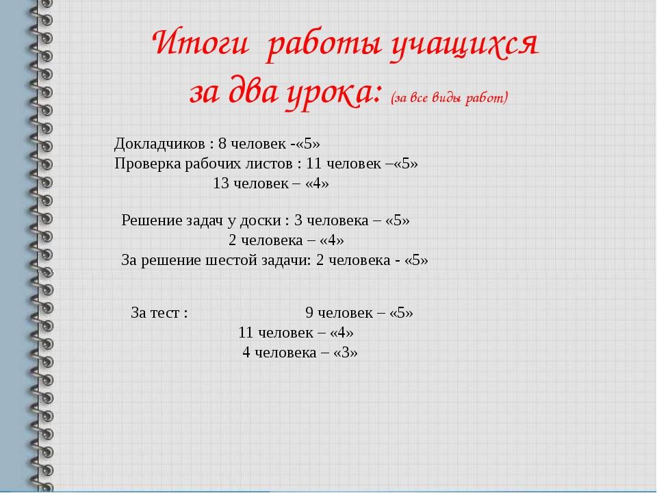 Итоги работы учащихся за два урока: (за все виды работ) Докладчиков : 8 чело...
