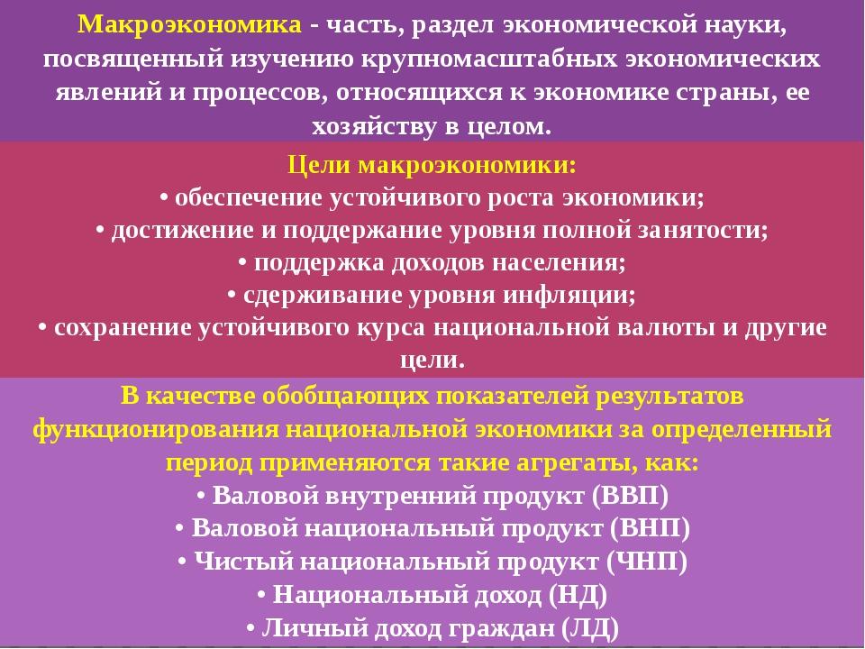 Макроэкономика- часть, раздел экономической науки, посвященный изучению круп...