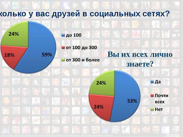 Сколько у вас друзей в социальных сетях? Вы их всех лично знаете?