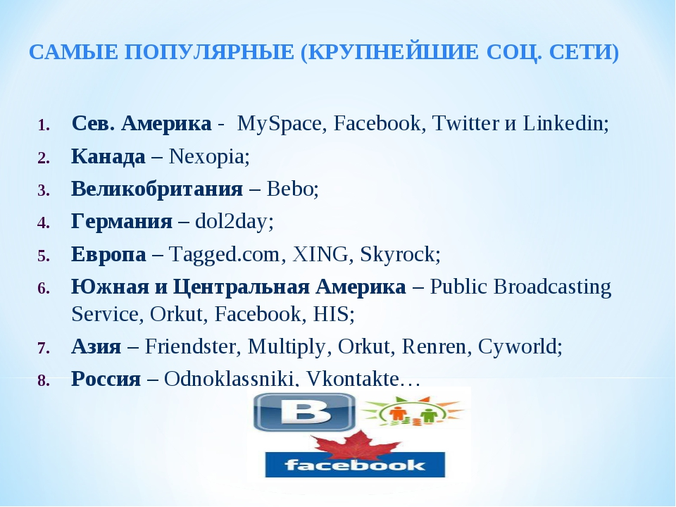 Сев. Америка - MySpace, Facebook, Twitter и Linkedin; Канада – Nexopia; Велик...