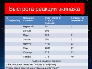 Быстрота реакции экипажа САМОПРОВЕРКА № по алфавиту Название планеты Расстоян